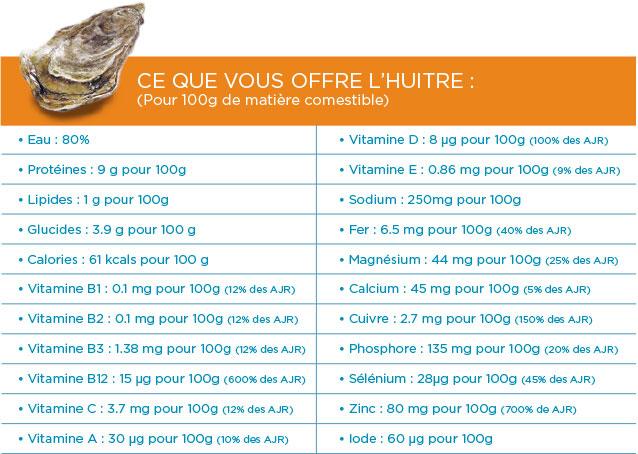 huitre_offre